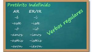 preterito Indefinido espanhol