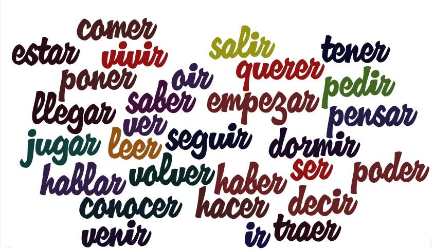 verbos em espanhol
